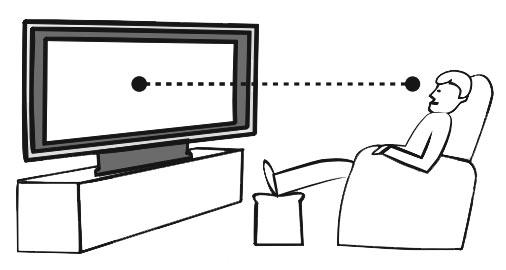 Calcul de la Taille de la Télé